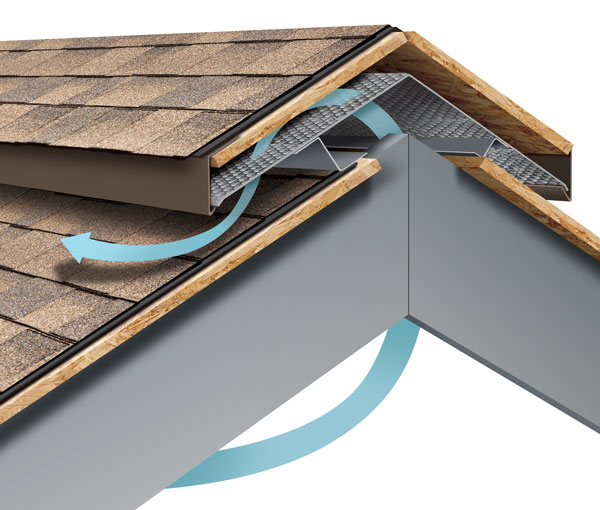 Hi-Perf Ridge Vent, Slope to Slope Field Roofed